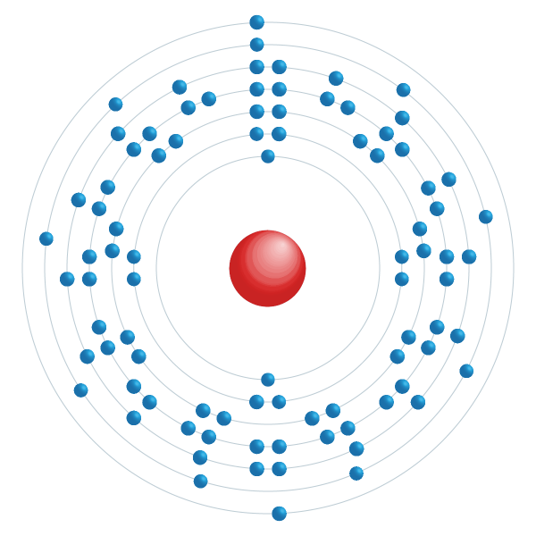 Actinium Electronic configuration diagram