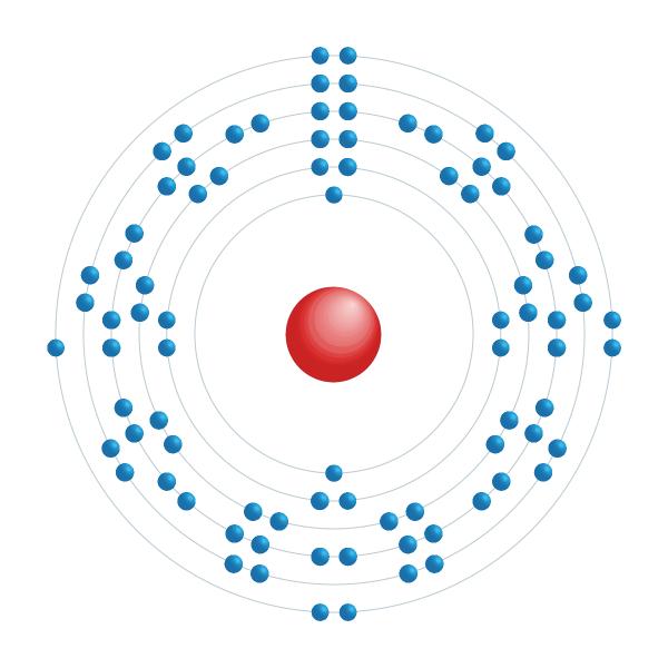 astatine Electronic configuration diagram