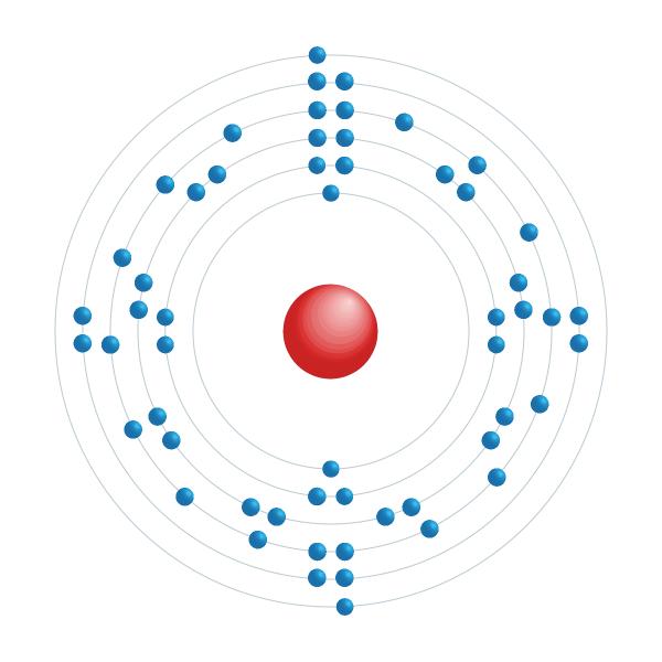 Barium Electronic configuration diagram