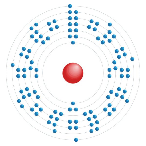 bohrium Electronic configuration diagram