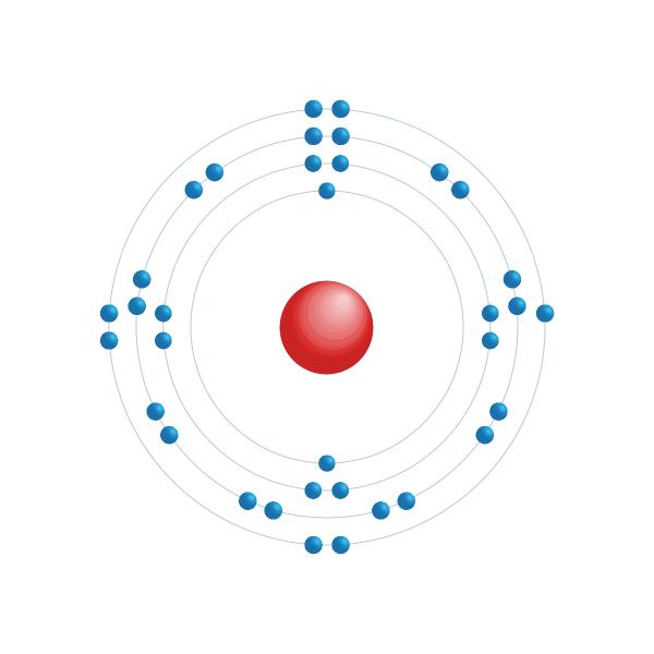 Bromine Electronic configuration diagram