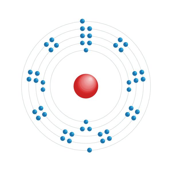 Cadmium Electronic configuration diagram