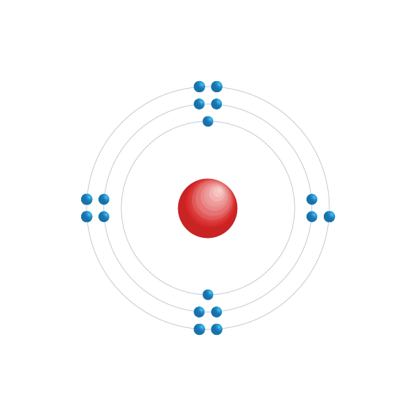 Chlorine Electronic configuration diagram