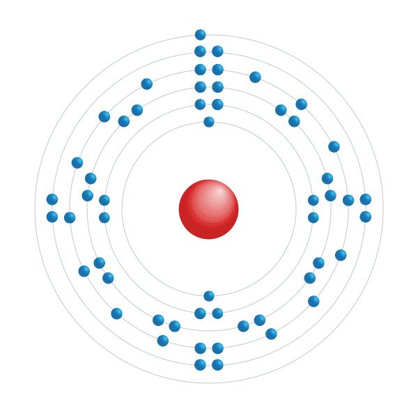 cesium Electronic configuration diagram