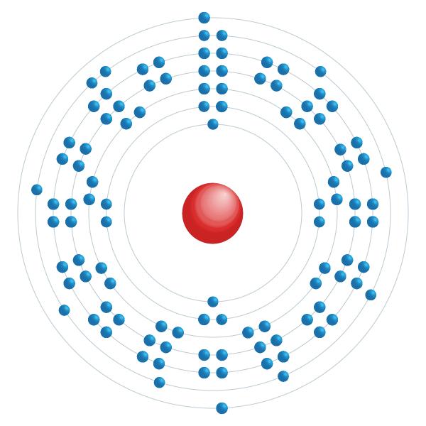 dubnium Electronic configuration diagram