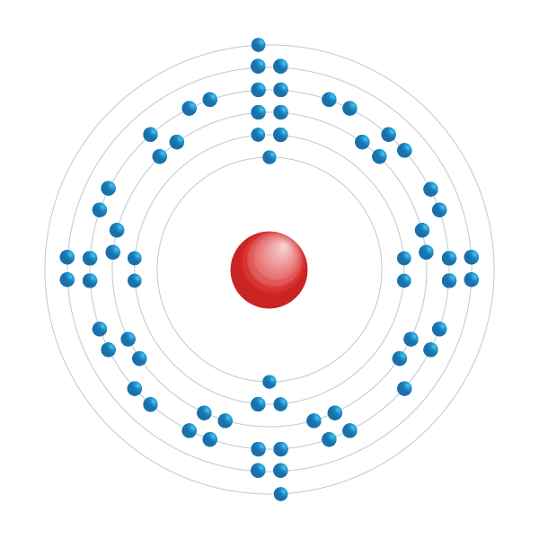 Erbium Electronic configuration diagram