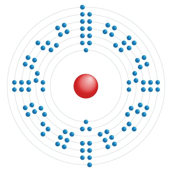 einsteinium Electronic configuration diagram
