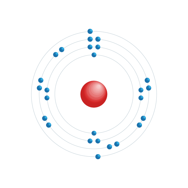 Iron Electronic configuration diagram