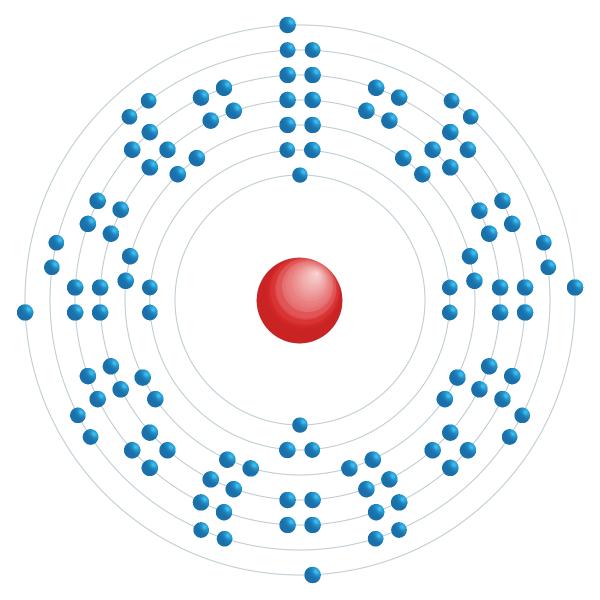 flerovium Electronic configuration diagram