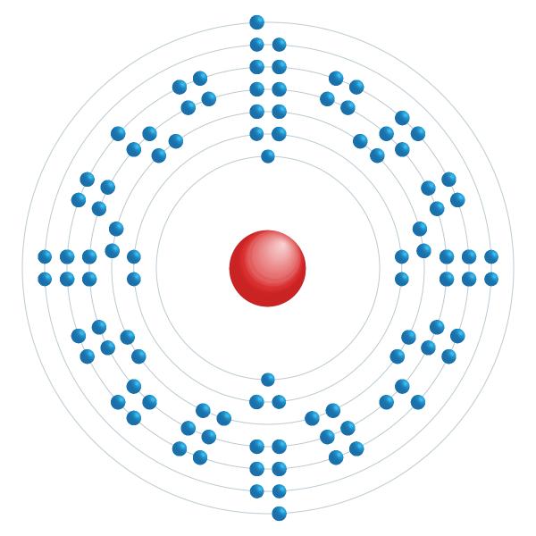fermium Electronic configuration diagram