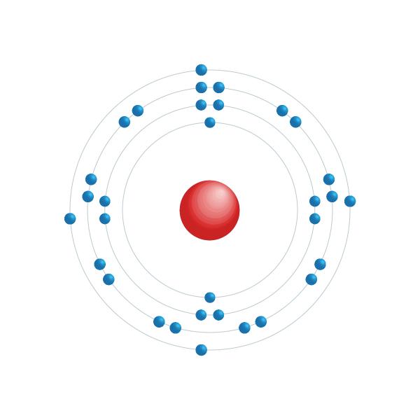 Germanium Electronic configuration diagram
