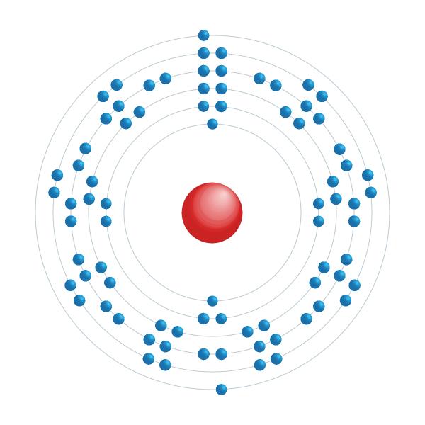 Mercury Electronic configuration diagram