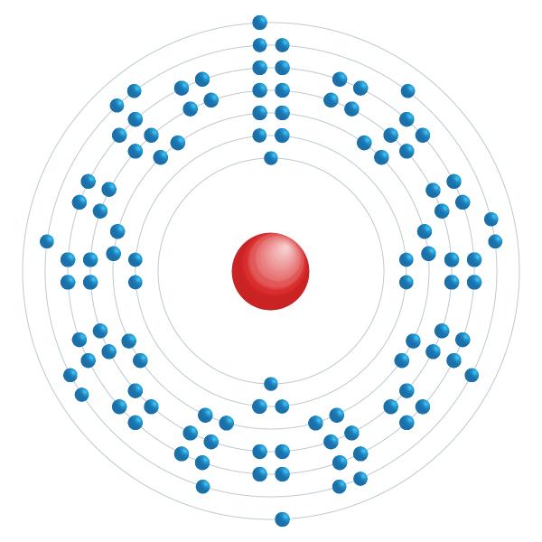 hassium Electronic configuration diagram
