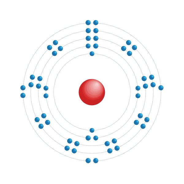 Iodine Electronic configuration diagram