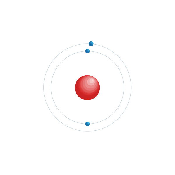 Lithium Electronic configuration diagram