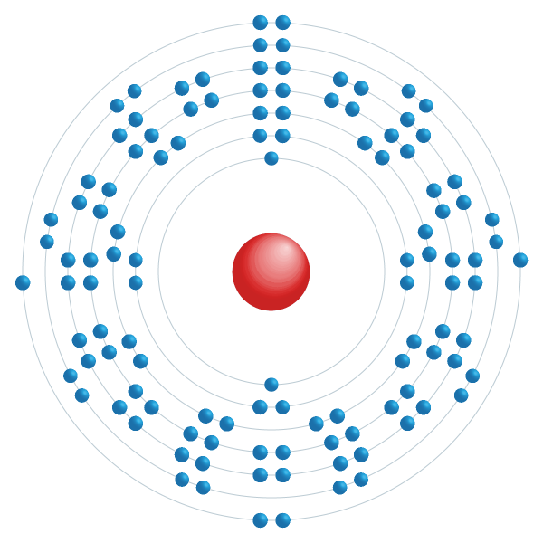 livermorium Electronic configuration diagram