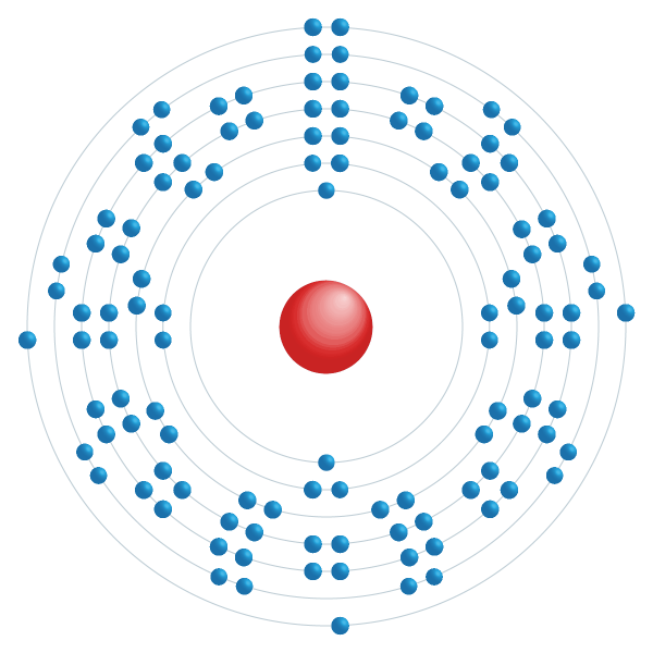 Moscovium Electronic configuration diagram