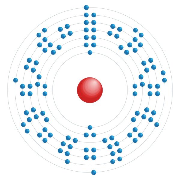 meitnerium Electronic configuration diagram