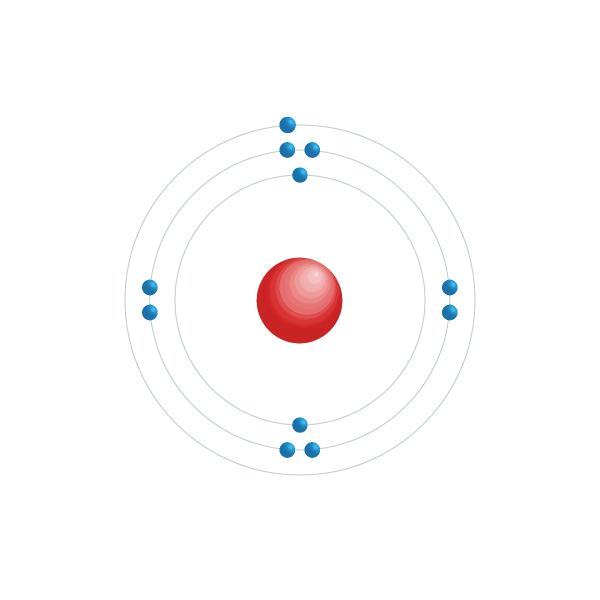Sodium Electronic configuration diagram