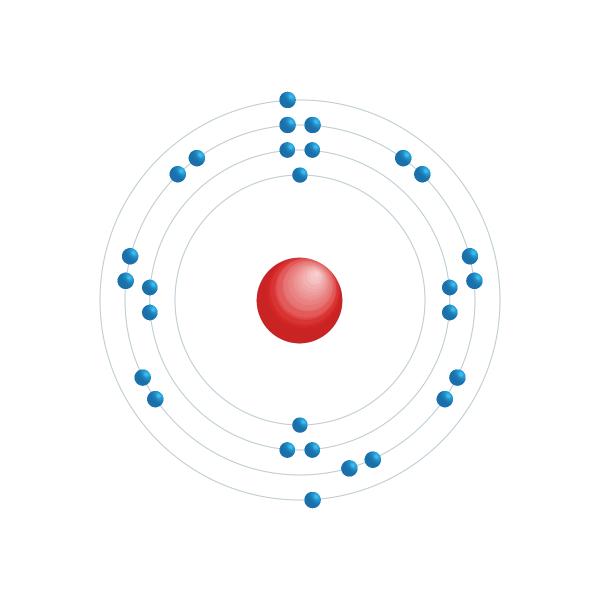 Nickel Electronic configuration diagram