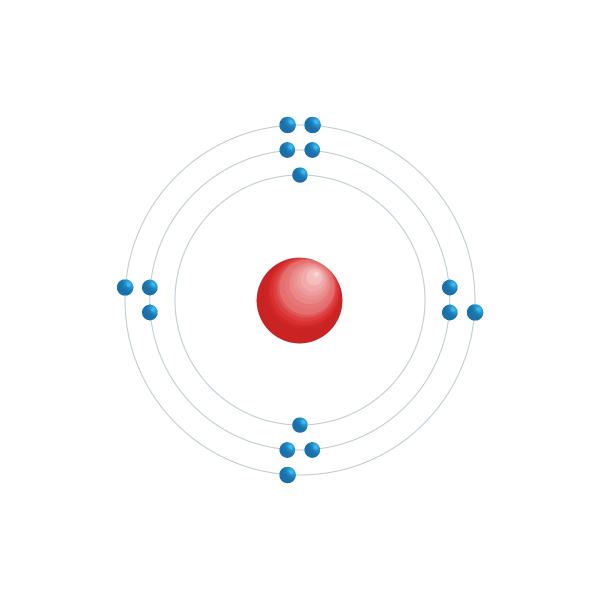 Phosphorus Electronic configuration diagram