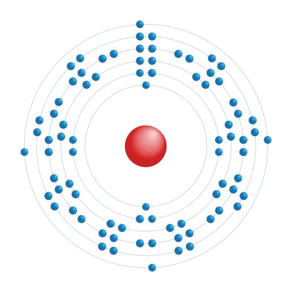 Lead Electronic configuration diagram