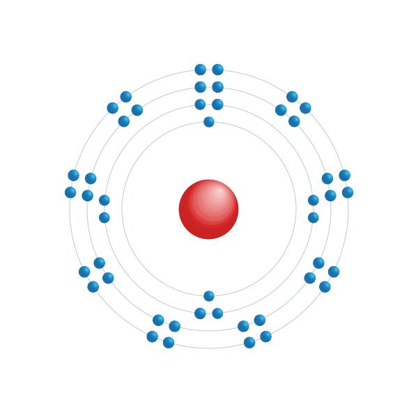 Palladium Electronic configuration diagram