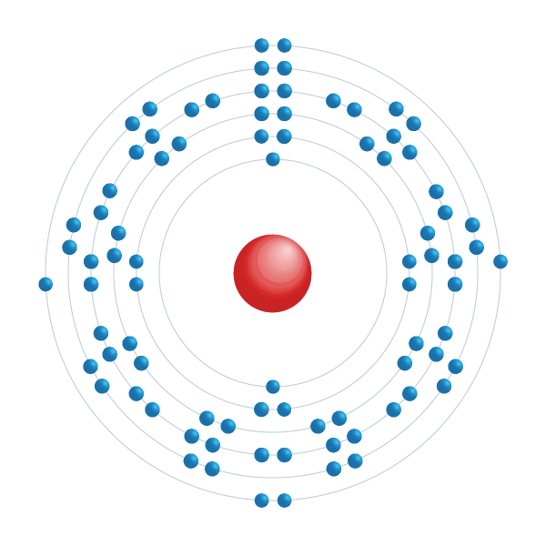 Polonium Electronic configuration diagram