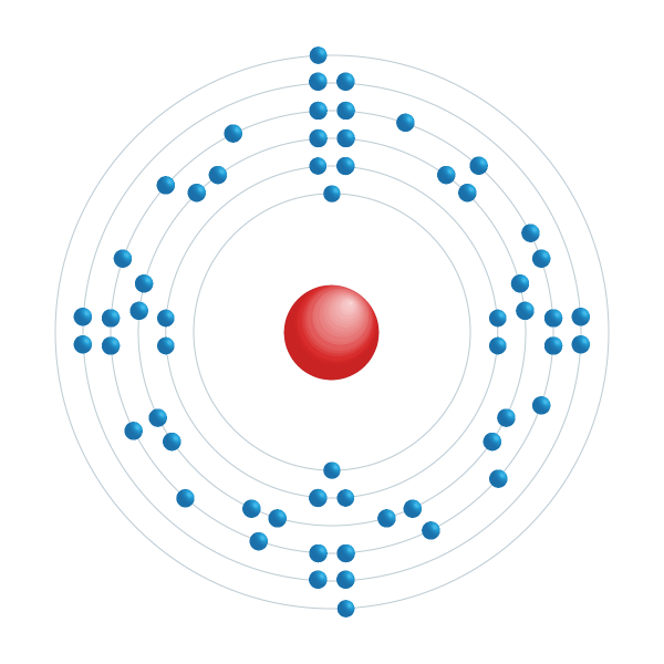 praseodymium Electronic configuration diagram