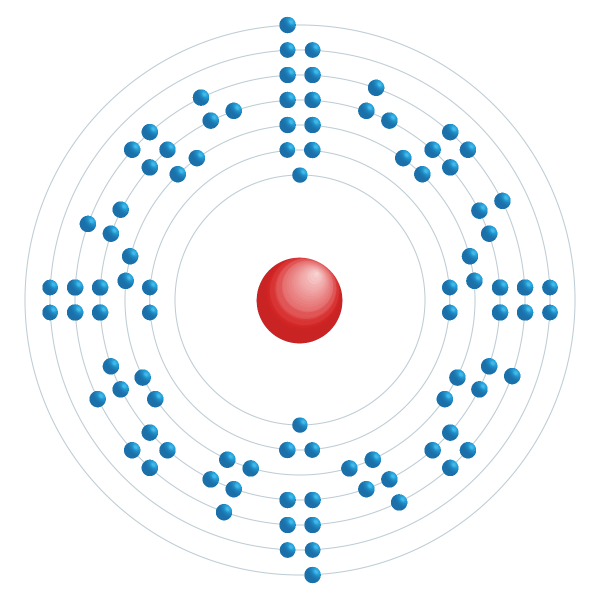 Plutonium Electronic configuration diagram