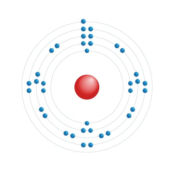 Rubidium Electronic configuration diagram