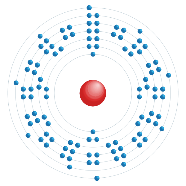 rutherfordium Electronic configuration diagram