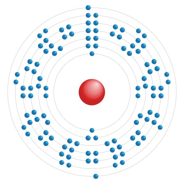 roentgenium Electronic configuration diagram