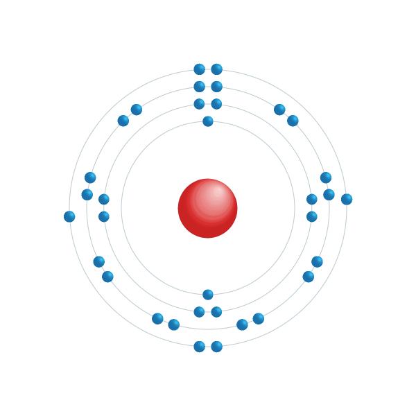 Selenium Electronic configuration diagram