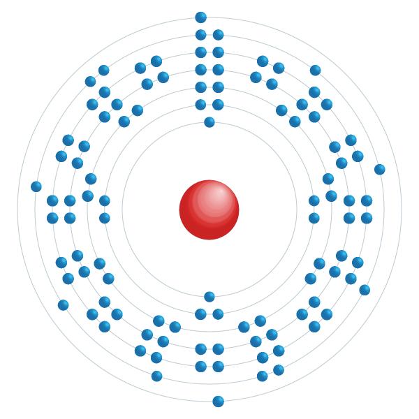 seaborgium Electronic configuration diagram