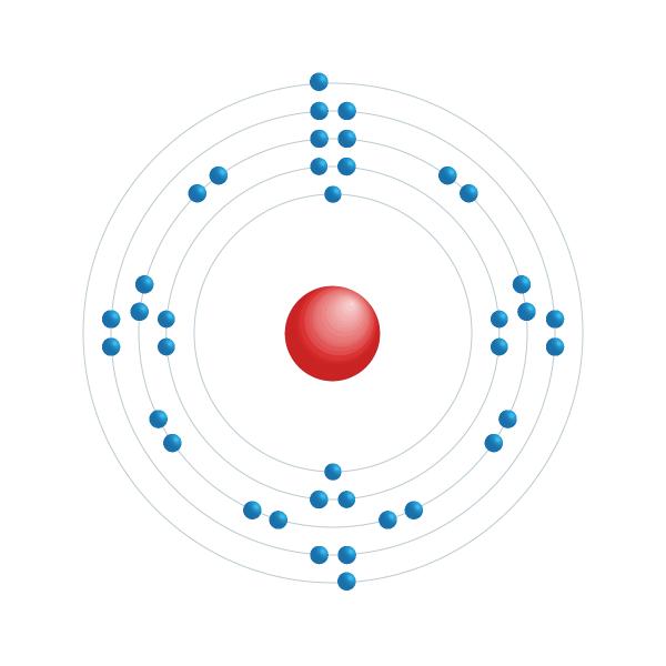 Strontium Electronic configuration diagram