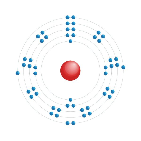 Tellurium Electronic configuration diagram