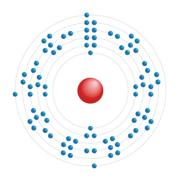 Thallium Electronic configuration diagram