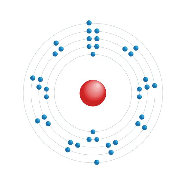 Zirconium Electronic configuration diagram